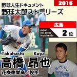 週刊野球太郎 プロ野球#1 記事画像#17